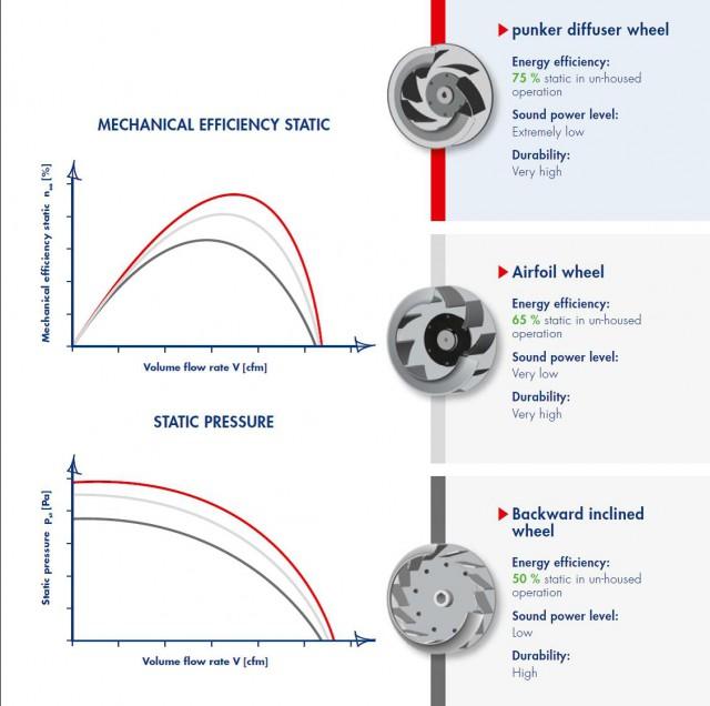 diffusor_wheel